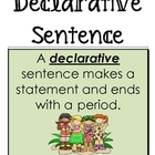 Four Types of Sentences Poster