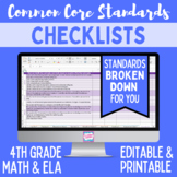 Fourth Grade Common Core Standards Editable Checklist (Math/ ELA)