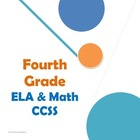 Fourth Grade ELA Common Core State Standards Condensed Version