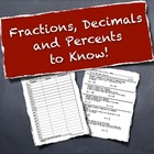 Fraction, Decimal, Percent - Conversions To Know!  Notes,