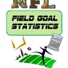 Fraction, Decimal, Percent~NFL Field Goal Percentages