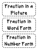 "Fractions ""Cut Out"" Anchor Chart"