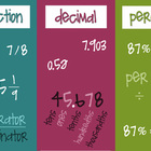 Fractions, Decimals, Percents Poster