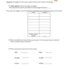 Fractions - Froot Loop Fraction Worksheet