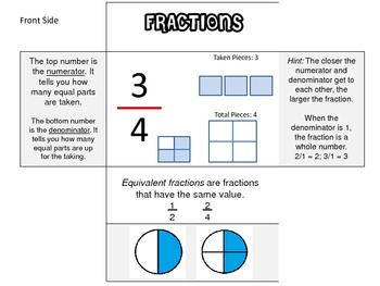 Fractions Math Foldable