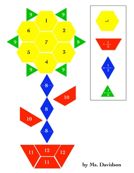 Fractions: Pattern Block Assessment