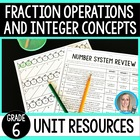 Fractions Unit Resources