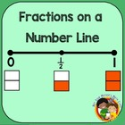 Fractions on a Number Line - Common Core 3rd Grade 3.NF.2