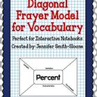Frayer Model for Vocabulary in Notebook