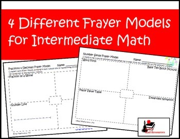 Frayer Models for Math - 4 in One