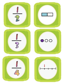Free Fraction Concentration