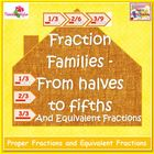 Free Fraction Families and Equivalent Fractions Bulletin B