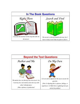 Free QAR - Question-Answer-Relationship Student Reference Sheet