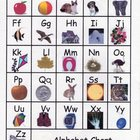 Freebie Picture Alphabet Chart