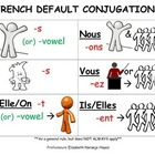 "French ""DEFAULT"" congugations/verb endings"