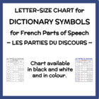 French-English Dictionary Symbols for Parts of Speech - Chart
