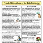 French Philosophers of the Enlightenment