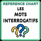 French Question Words (Mots interrogatifs) - Chart