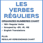 French Regular Verbs (-er, -ir, -re) - Chart