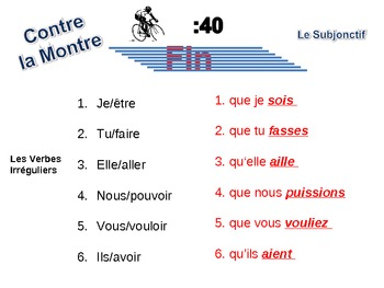 French Regular and Irregular Subjunctive Writing Activity
