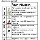 French Sentence Writing Checklist for Writing Folder