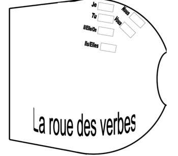 "French Verb Wheel ""La Roue des verbes"""