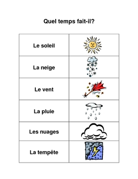 French Weather Words