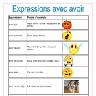 French avoir expressions