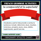 French comparative and superlative – comparatif/superlatif