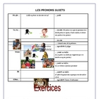 French subject pronouns with -er verbes
