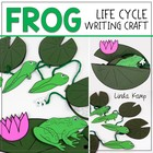 Frog Life Cycle On A String {A Science and Writing Craft}