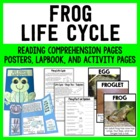 Frog Life Cycle - Unit Activities