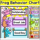 Frog Theme Behavior Clip Chart - Editable - Back to School Decor