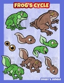 Frog cycle clip art collection