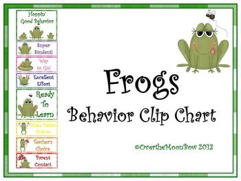 Frogs Behavior Clip Chart