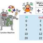 Function Machine Powerpoint