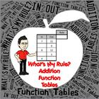 Function Table (IN-OUT Machine) Worksheets or Projector  C
