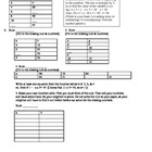 Function/Input Output Tables and equations MJ