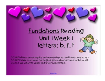 Fundations Letters b,f and t