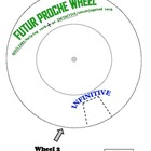 Futur Proche ALLER Manipulative: Verb Wheel