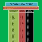 GEOGRAPHICAL ABBREVIATIONS