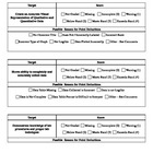 General Laboratory Rubric Form