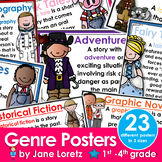 Genre Posters (20 different posters) along with lessons