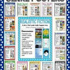 Genre Posters to support Writer's Workshop and Text Studies