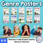 Genre Posters