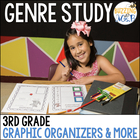 Genre Study Organizers and Printables for Third Grade