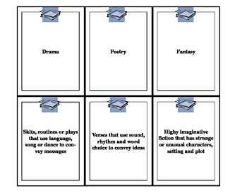 Genres of Literature Vocabulary - Card Games and Flashcards