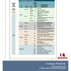 Geologic Timeline