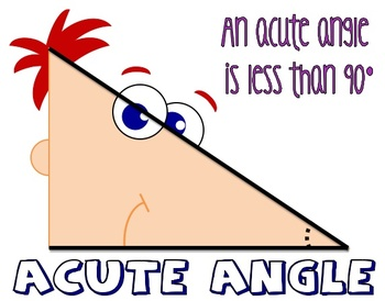 Geometry Angles with Phineas & Ferb
