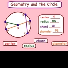 Geometry (Circles) Smartboard Math Lesson